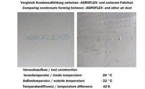 Вентиляционные трубы AGROFLEX